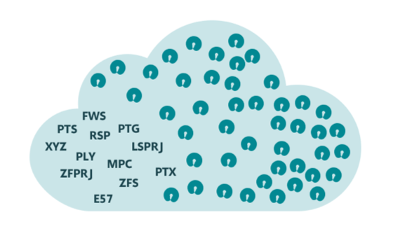 Point Cloud Format illu