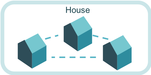 Pointly services - classification illustration