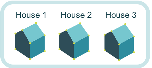 Pointly Service 3d segmentation illustraton with green houses