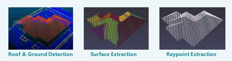 BIM Model 3D Deep Learning do detect rooftops