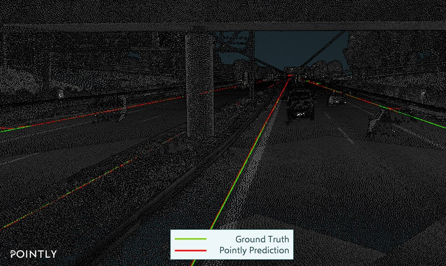 Point Clouds Prediction via Pointly on a CAD model